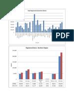 Malawi Elections 2014 - analysis