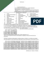 APOSTILA PRATICA PARA ESTUDO - AULAS.pdf