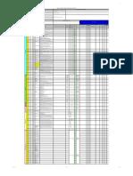 F212 Matriz de Resumen MRL