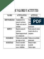 CÁRTEL DE VALORES Y ACTITUTES