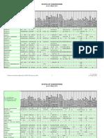Status IMO Documents-x