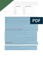 Resolucion de Monitores + Breve Explicacion de Tarjeta Grafica