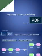 Business Process Modeling Clase 3 Vista Procesos.pdf