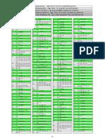 Mac 2009 (Elmak) Rc Codelist
