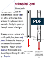 Deformation of Single Crystals