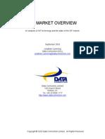 SIP Market Overview
