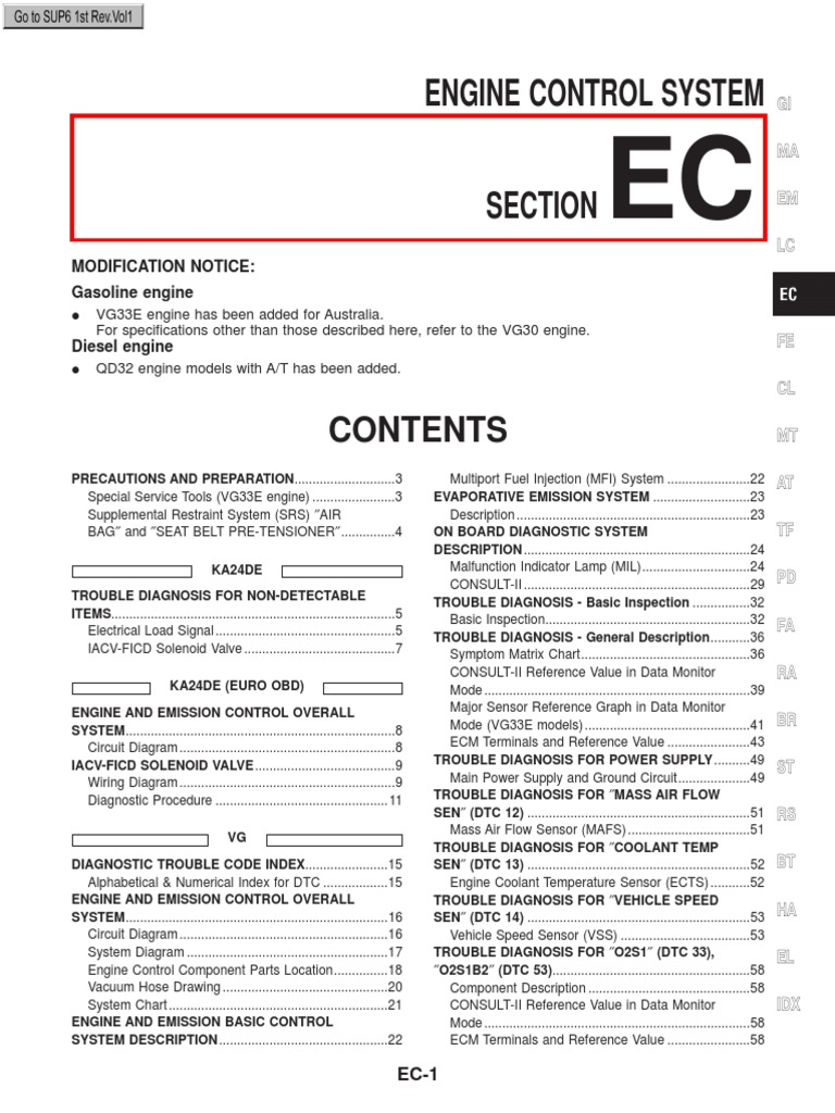 Nissan Vg33 Wiring Diagram Guide And Troubleshooting Of Vg30e Vg33e Pdf Fuel Injection Throttle Rh Scribd Com Xterra