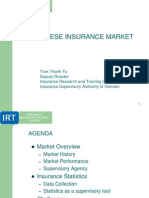 Viet Insurance Market Overview
