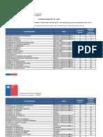 201301291421010.RANKING_TOP_150_ENERO_2013.pdf