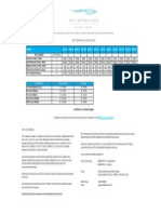 2012 NDT International Course Schedule-CHN