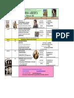 Forma Abierta Programación Febrero 2014