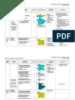 Scheme of Work - f1 2013