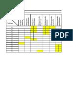 chart FIX kel.3.xlsx