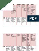 Tabla resumen Cancer Prueba Cx I.doc