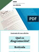 S3 - Anatomía de una publicación