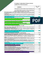 Price List - Fidic Documents