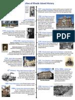 RI History Timeline