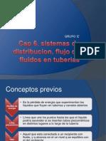 diapocap6fluidos-101123204238-phpapp02
