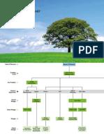 4-Organization Chart (1)