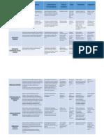 1- Processos proliferativos ñ neoplasticos