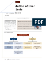 interpretation of liver enzyme tests – a rapid guide