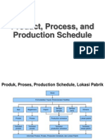 Product, Process and Schedule Design.ppt