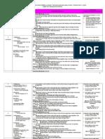 RPT BM T1 2014.doc