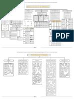Universidad Santander  Introducción A La Didáctica Modelos De Estilos De Aprendizaje 09 De Agosto Del 2013