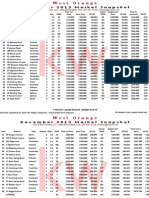 December 2013 Home Sales Prices