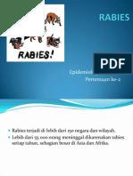 RABIES Zoonosis