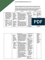 2.Silabus Prakarya Rekayasa-Desain Grafis SMA Kls X - Copy