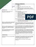 identity chart pdf version
