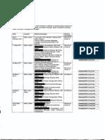 FOI LNG Security 1.pdf