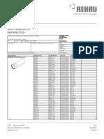 RAUPIANO PLUS Bestellliste-Data