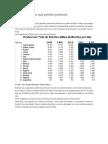 Los 15 países que más petróleo producen May-13