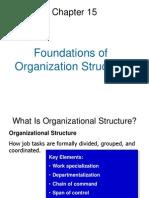 10 -Organization Structure organisational behaviour