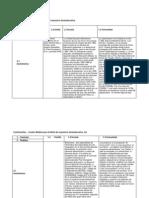 Cuadro Modelo para Análisis de Coyuntura Socioeducativa