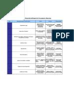 P-PR-01 Programa de SSOL