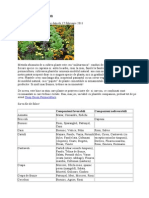 Despre Compatibilitatea Plantelor