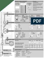 MAQUINA DA LOIÇA SIEMENS SE24M258EU PDF2.pdf