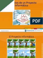 2b. Elementos de un Proyecto Informático