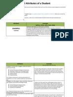 attributestemplate2012
