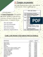 Curso de Puentes 2013-I