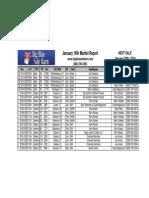 1 16 2014 Market Report