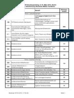 64. Bundesparteitag der FDP am 9./10. März 2013 - Ergebnis Abstimmung Alexander-Müller-Verfahren