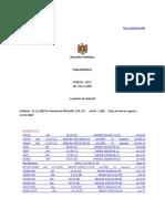 Legea notariat