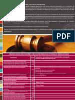 Derechos Arancelarios Tribunales de Puerto Rico