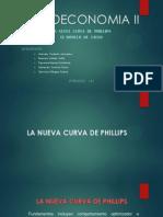 La Nueva Curva de Phillips----macro 2