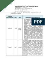 Cópia de ATIVIDADE - CARTAS E DECLARAÇÕES INTERNACINAIS - BIOMEDICINA