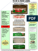 Parts of Food Label